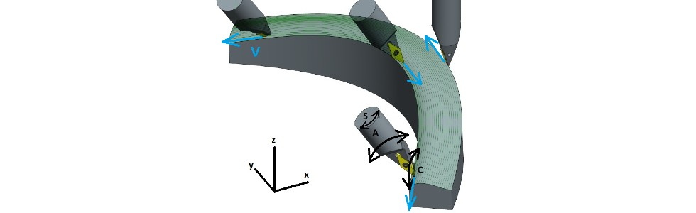 Рис. 9. Пример стратегии непрерывной обработки резанием с использованием 6-осевого станка.