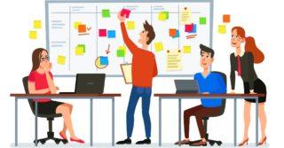Hoshin kanri jako jedna z metod kaskadowania celów w organizacji