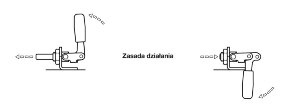 Rys. 1. Mechanizm napinacza suwakowego przekształca ruch wahadłowy ramienia na ruch osiowy trzpienia