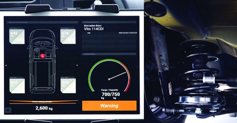 Hydrauliczne urządzenie NSK do pomiaru obciążenia pojazdów