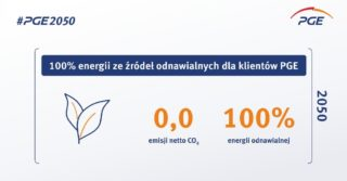 Strategia Grupy PGE: neutralność klimatyczna w 2050 roku