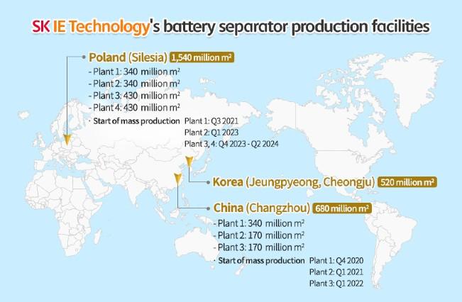 Źródło: SK IE Technology