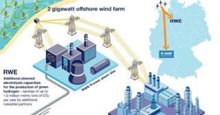 BASF iRWE planują współpracę wzakresie nowych technologii sprzyjających ochronie klimatu
