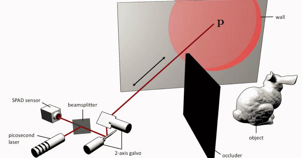 Autonomiczne pojazdy zauważą obiekty za rogiem budynku dzięki laserowemu systemowi obrazowania