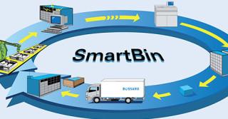 System logistyczny, który samodzielnie określa zapotrzebowanie i troszczy się o określone dostawy