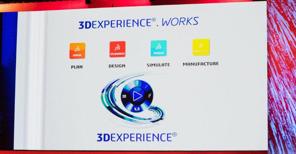 Platforma 3DEXPERIENCE.WORKS dla operacji biznesowych w sektorze MŚP
