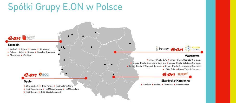 Grupa_E.ON_w_Polsce