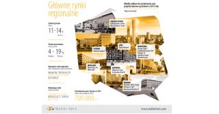 Regionalne rynki biurowe wyprzedziły Warszawę