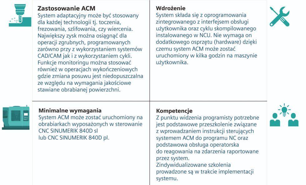 Tabela_ACM