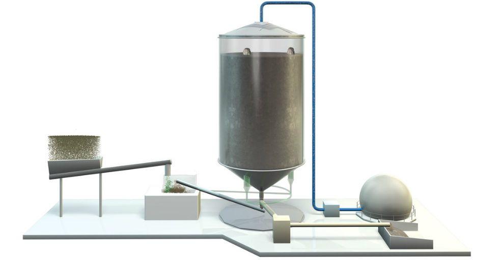 Metanizacja: nowa jakość w procesie recyklingu organicznego odpadów