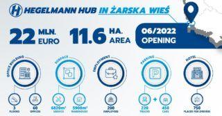 Hegelmann Poland buduje kompleksowe centrum operacyjne dla kierowców