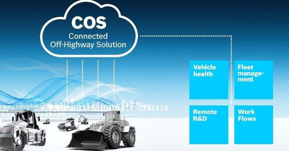 Jak Bosch Rexroth transformuje cyfrowo rynek maszyn mobilnych