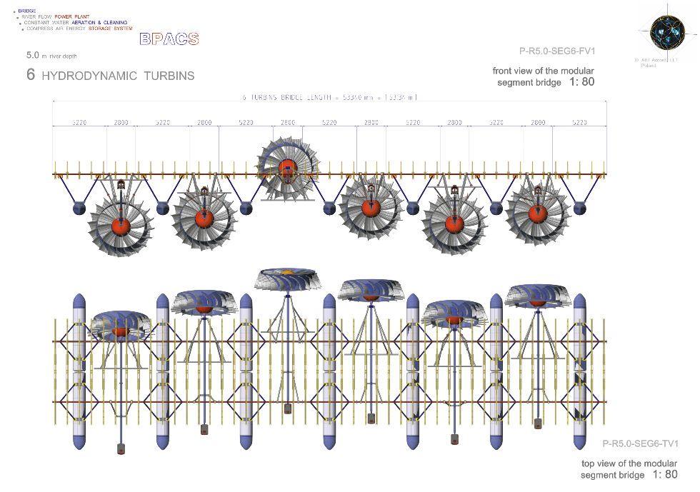 turbina hydrodynamiczna (1)
