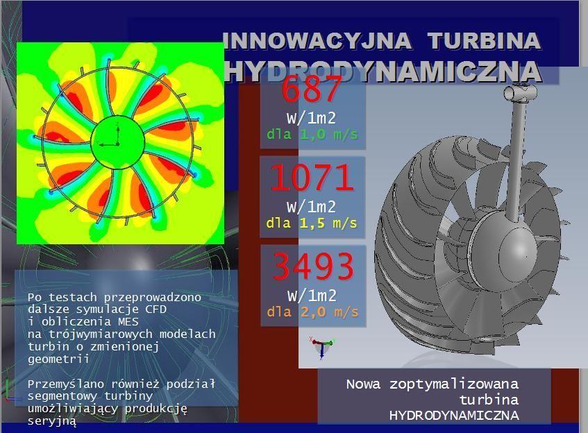 turbina hydrodynamiczna